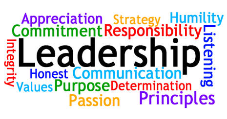 leadership_word_collage-3.jpg